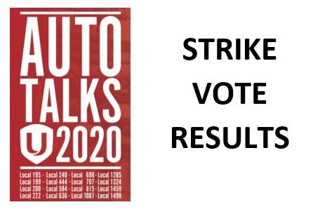 Strike Vote – RESULTS